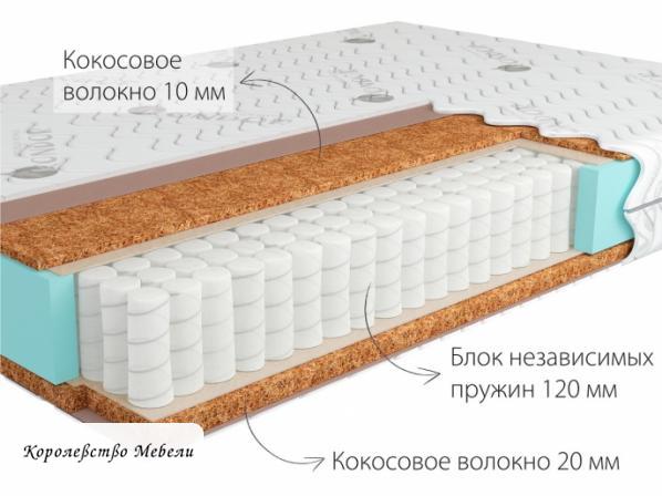 Матрас Medic Mini  шириной  180 см длиной  190,195,200 см
