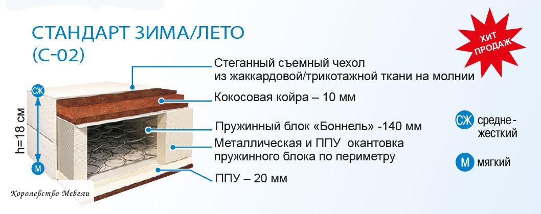 Матрасы из Жодино Стандарт Зима-Лето C-02