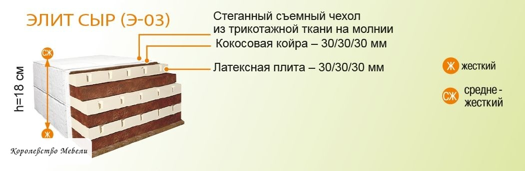 Матрас из Жодина  Элит СЫР  Э-03