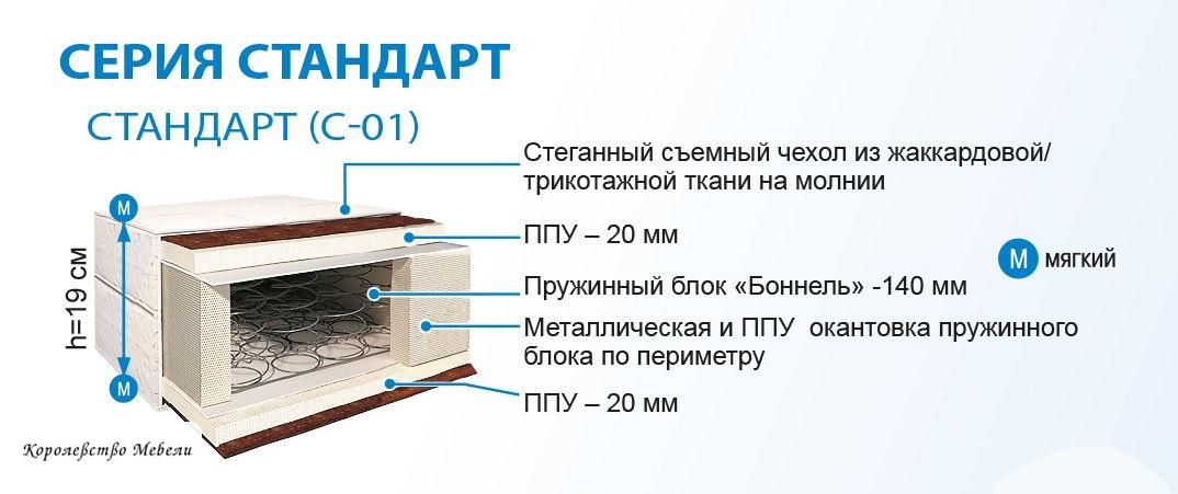 Матрасы из Жодино Стандарт  C-01