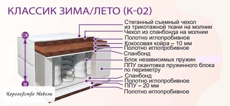 Матрас из Жодино Зима-лето К-02
