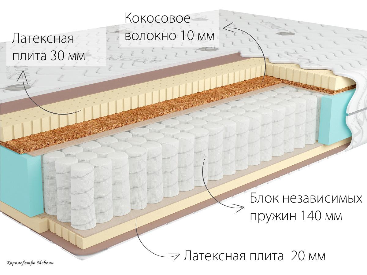 Матрас Kondor Bora-2 Medio