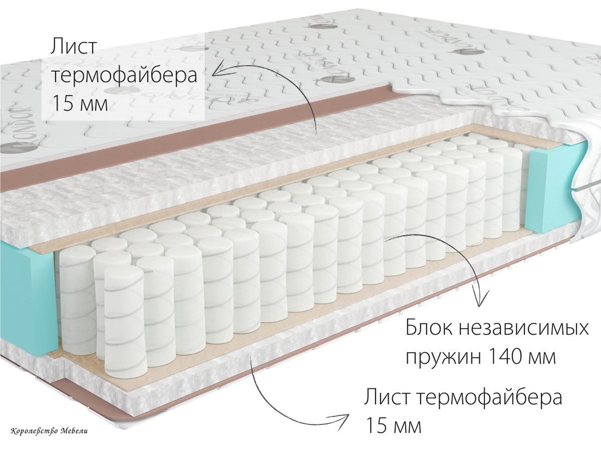 Матрас Kondor  Econom Mini