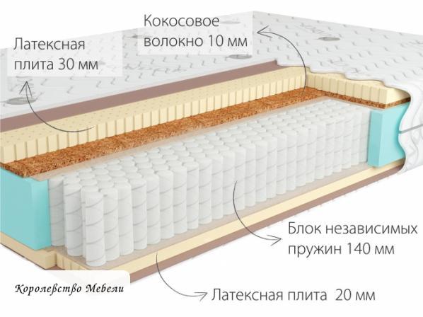 Матрас  Kondor Bora-2 Multi