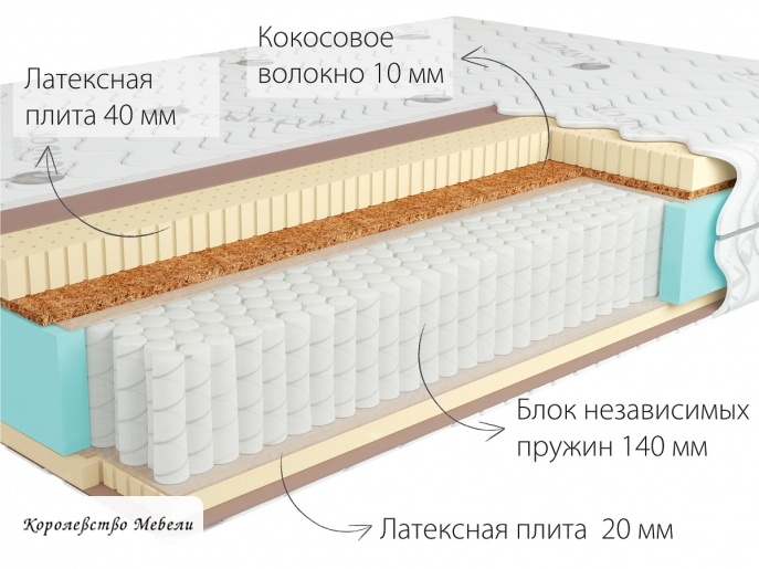Матрас Kondor Bora-3 Multi