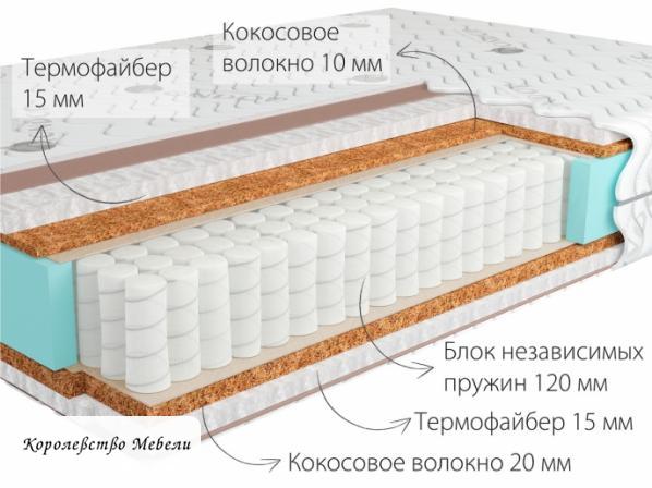 Матрас Kondor Medic -3 Mini