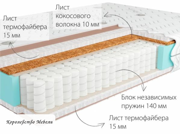 Матрас Kondor Simpo-2 Medio