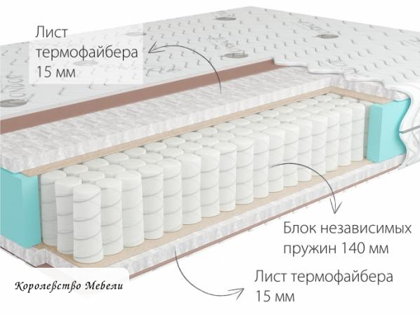 Матрас Kondor Econom Medio