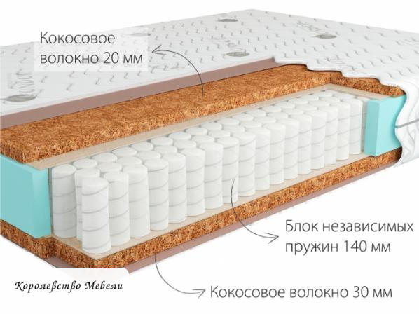 Матрас Kondor Solid-2 Hard