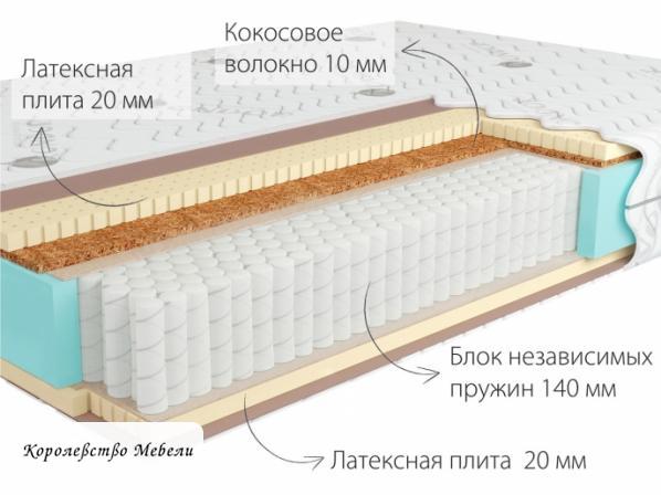 Матрас Kondor  Bora Multi
