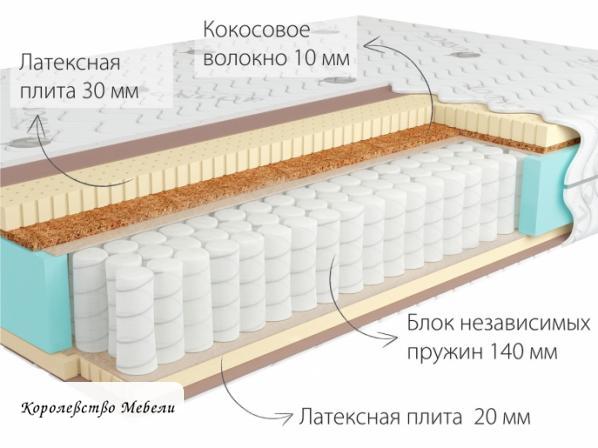 Матрас Kondor Bora-2 Hard