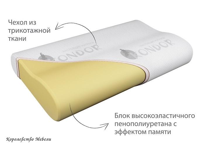 Ортопедическая подушка Kondor Memory Foam